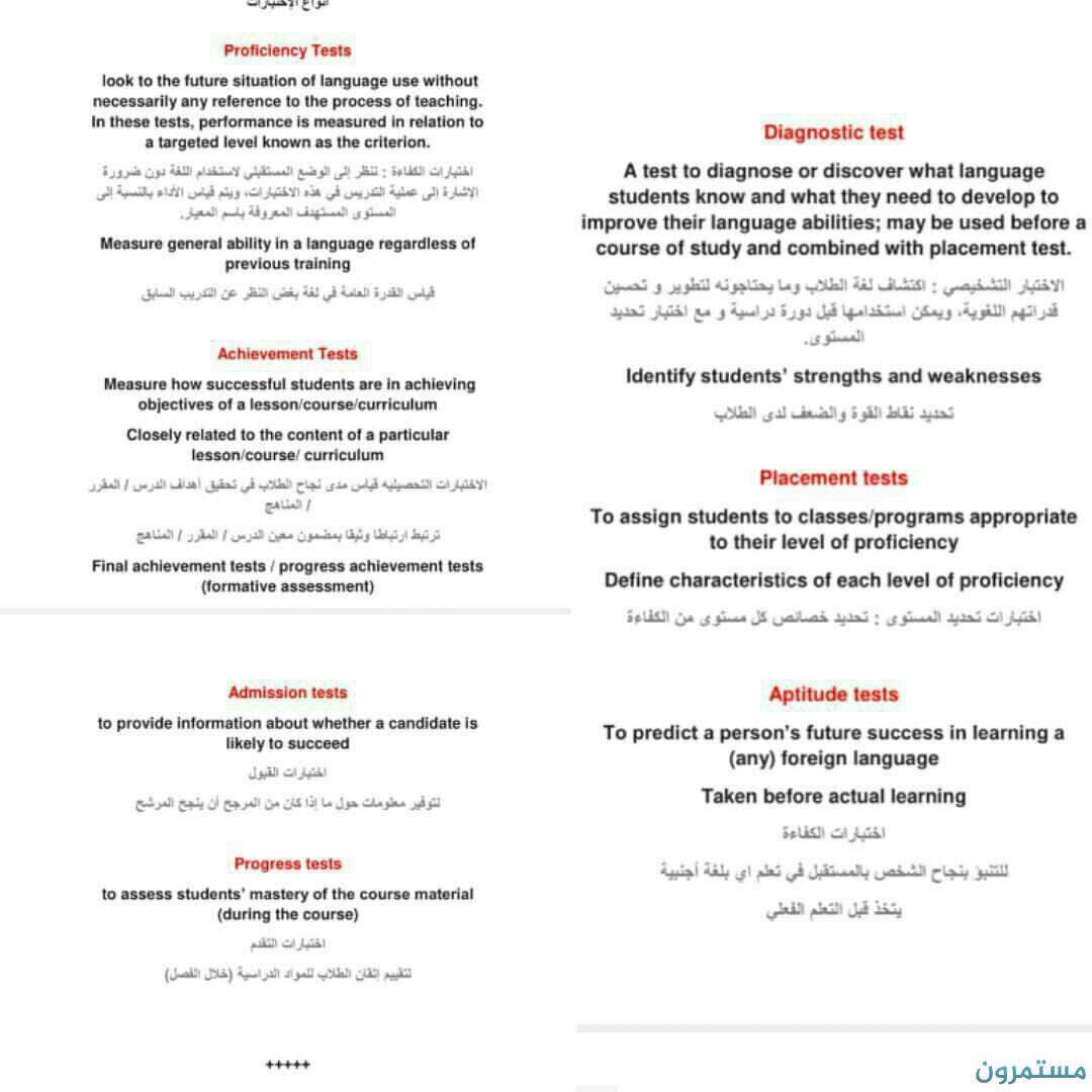 الاختبارات وأنواعها وصفاتها لتخصص لغة الانجليزية