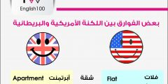 difference between English and American English 1